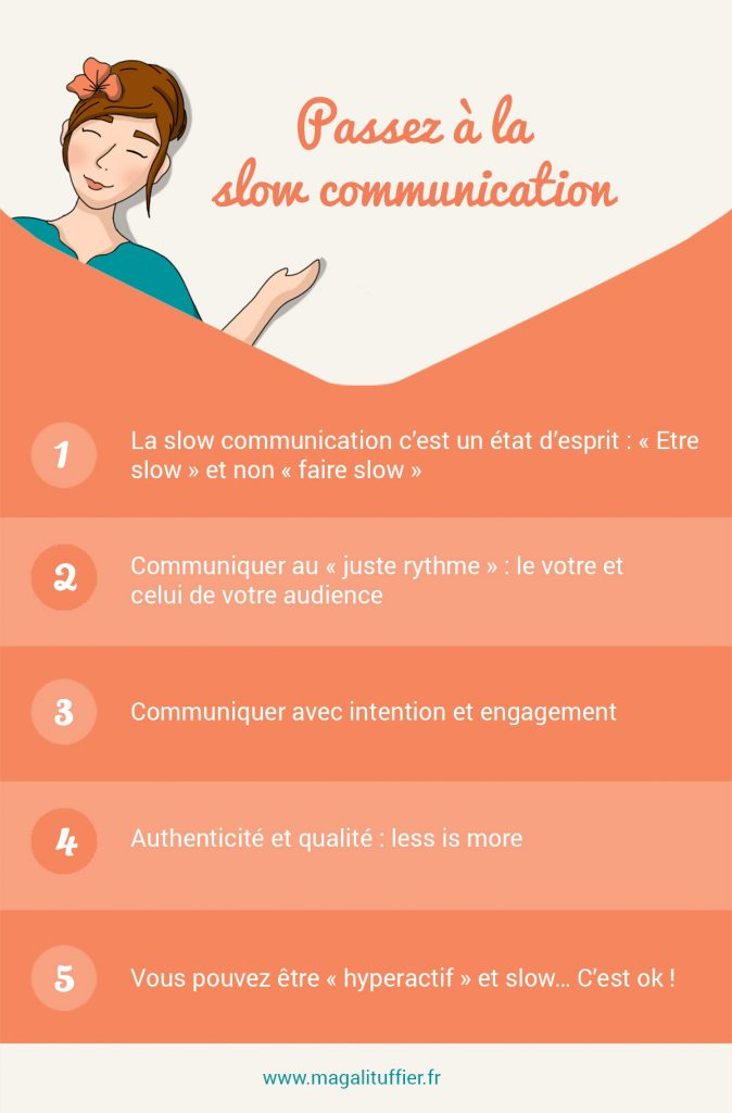 Slow Communication